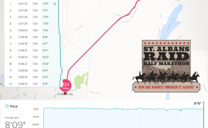 2016 St. Albans Raid Half-Marathon